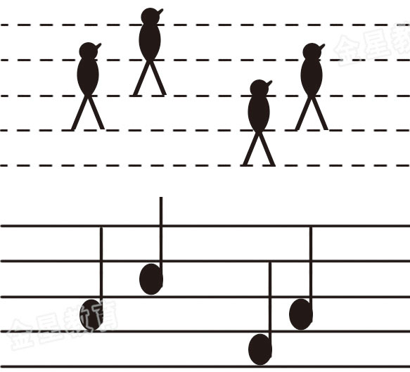 燕子与五线谱